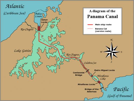5.Panama-Canal